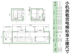 小机房载货标准土建尺寸