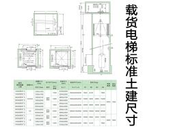 载货电梯标准土建尺寸